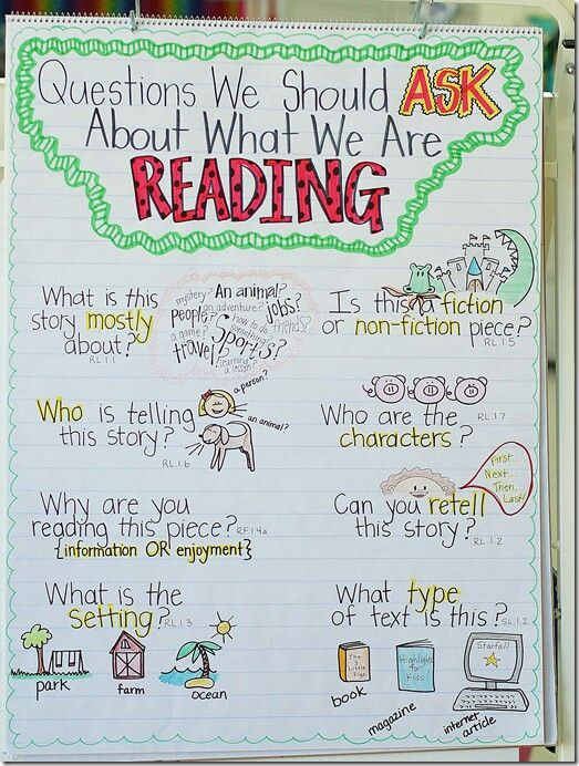 This is from the Inspired Apple. Love this anchor chart! :-)