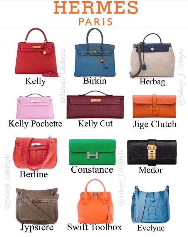 Types of Hermes bags