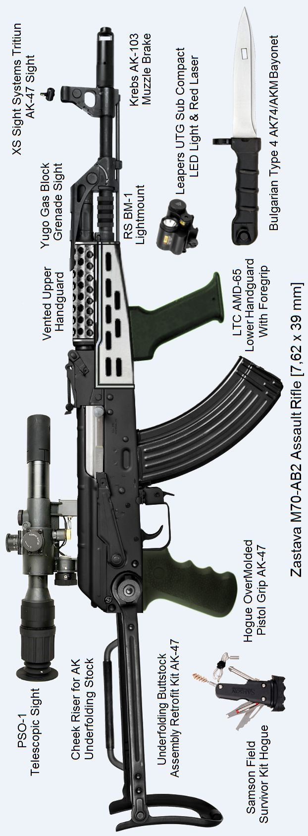 Ak-47 Zastava M70-AB2 Assault Rifle [7,62x39 mm]
