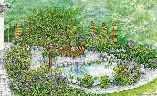 Mein Schoner Garten On Instagram Viele Wunschen Sich Einen Teich Der Sich Harmonisch In Den Garten Einfugt Wir Haben Z Garden Planning Nature Garden Garden