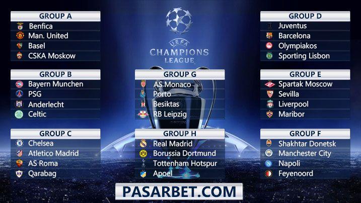 Hasil Drawing dan Jadwal UEFA Champions League 2017/2018 #UEFAchampionsleague #ligachampion #jadwalligachampion #hasilligachampion