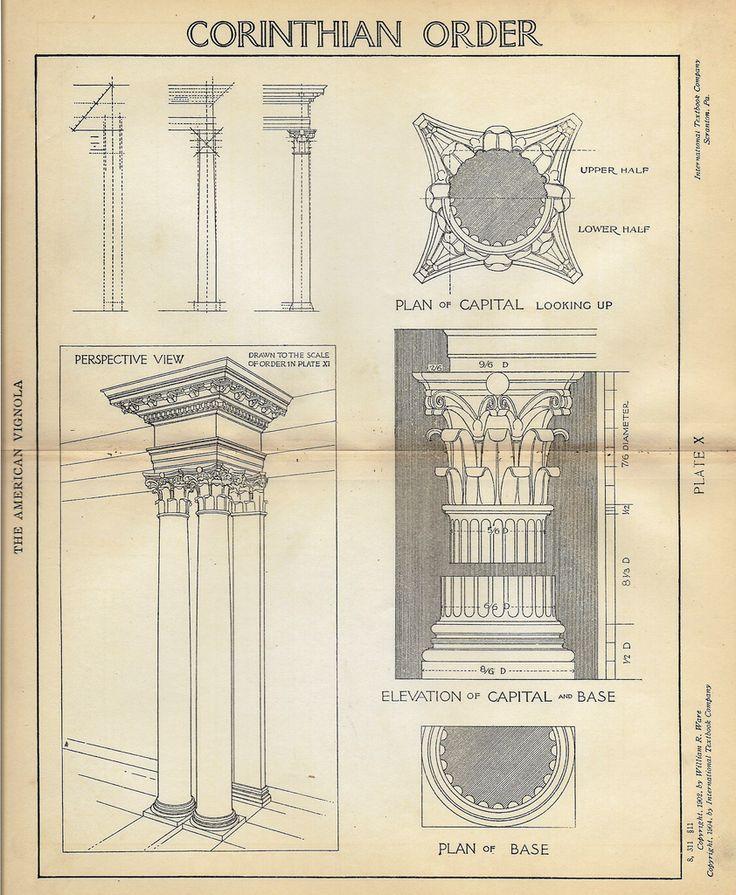 "American Vignola Architecture - ""CORINTHIAN ORDER - Plate X"" - Lithograph  - 1902 - Sandtique-Rare-Prints and Maps"