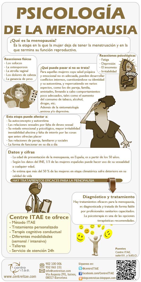 Infografía sobre la psicología de la menopausia
