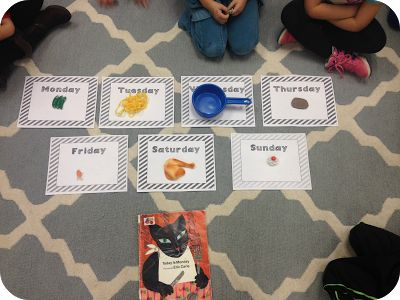 Sequence the story Today is Monday, by Eric Carle, using play food.