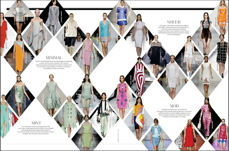 The range of colours throughout this spread suggest disorderly themes, although the pattern that they are layed out in, along with the identical shapes is orderly. The plain white background is minimalistic and the typography is plain and orderly.