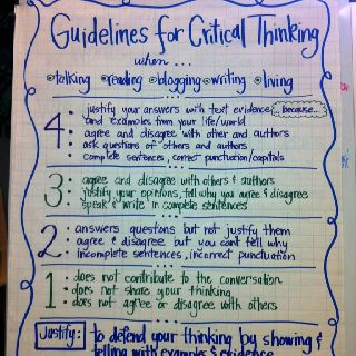 Great guidelines for critical thinking. I need to post these in my classroom.