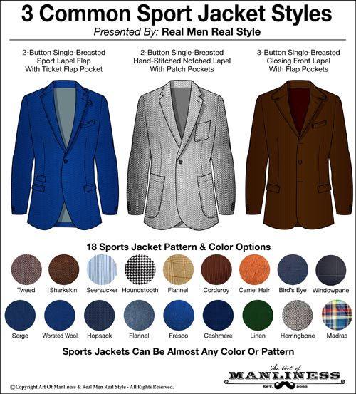 Top 25  best Sports jacket ideas on Pinterest   Blazer jacket ...