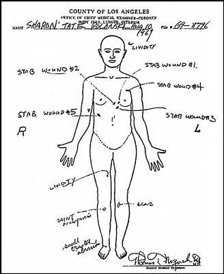 Sharon Tate's autopsy sheet, completed after she was murdered by members of the Manson Family, illustrating the extensive stab wounds that she sustained during the attack.
