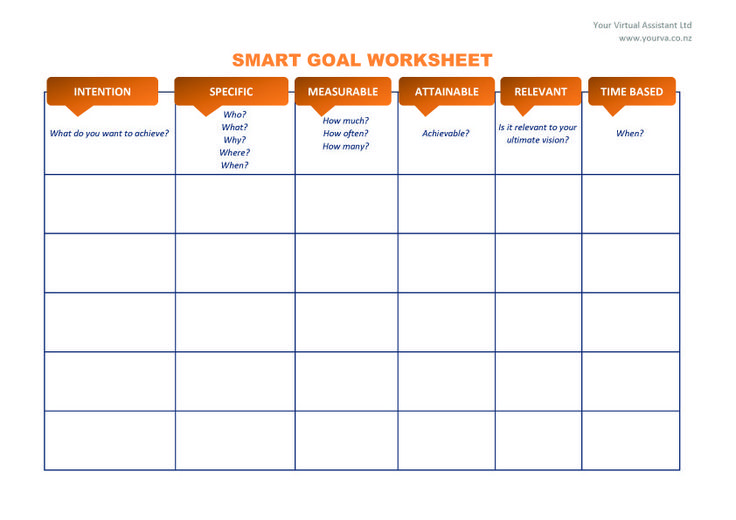 Smart Action Plan Template | Your VA | How to Set Achievable Goals using the SMART Goal System