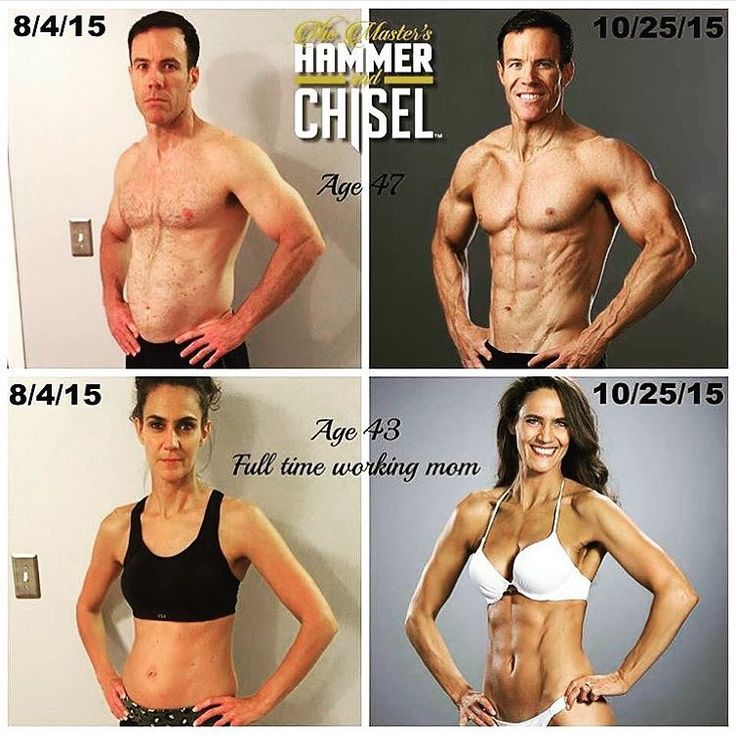 Hammer and Chisel Test Group results!! Both in their 40s and she's a FULL TIME working mom! I guess I have no choice but to kill it when my package arrives!! by fitnursevic81
