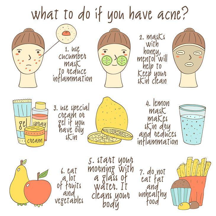 Skin FAQ: Is L-lysine Supplement Good for Treating Acne?
