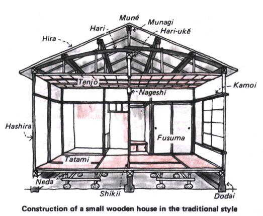 259 best Tea house images – Japanese Tea House Building Plans