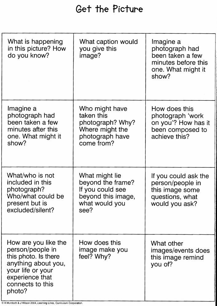 Try substituting different media for 'photograph' and use this as a guide for analysis.
