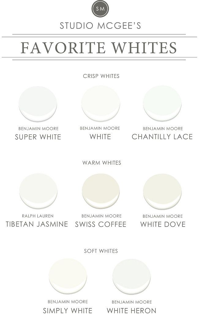 Studio McGee's favorite white paint colors