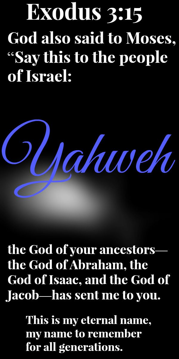 """Exodus 3: 15 God also said to Moses, """"Say this to the people of Israel: Yahweh, the God of your ancestors—the God of Abraham, the God of Isaac, and the God of Jacob—has sent me to you.  This is my eternal name,     my name to remember for all generations."""