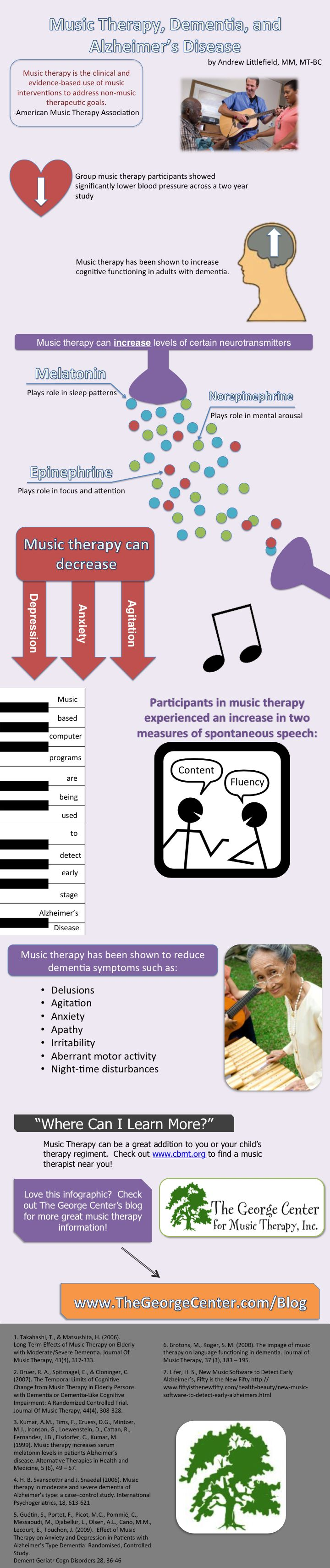 music therapy and alzheimers disease essay To evaluate the impact of a combination of caregiver support group and memory training/music therapy in dementia patients on behavioural and psychological symptoms (bpsd) and caregiver burden compared to a control group.