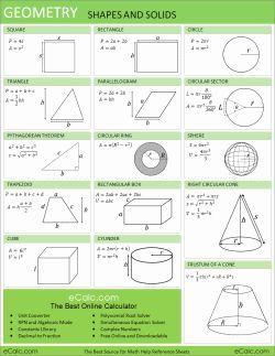 Math Formula Reference Sheet – Algebra, Geometry, Calculus, Trigonometry