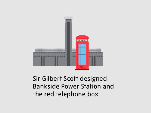 Tate Modern in figures: Sir Gilbert Scott designs