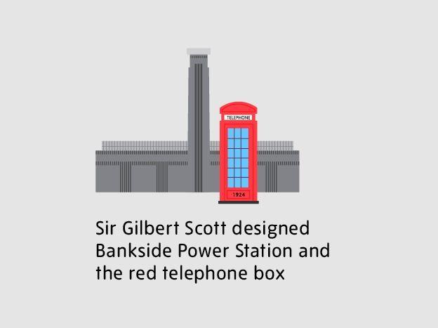 Tate Modern in figures: Sir Gilbert Scott designs