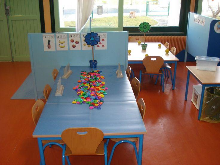 Les espaces à l'école maternelle- Pédagogie - Direction des services départementaux de l'éducation nationale du 17 - Pédagogie - Académie de...