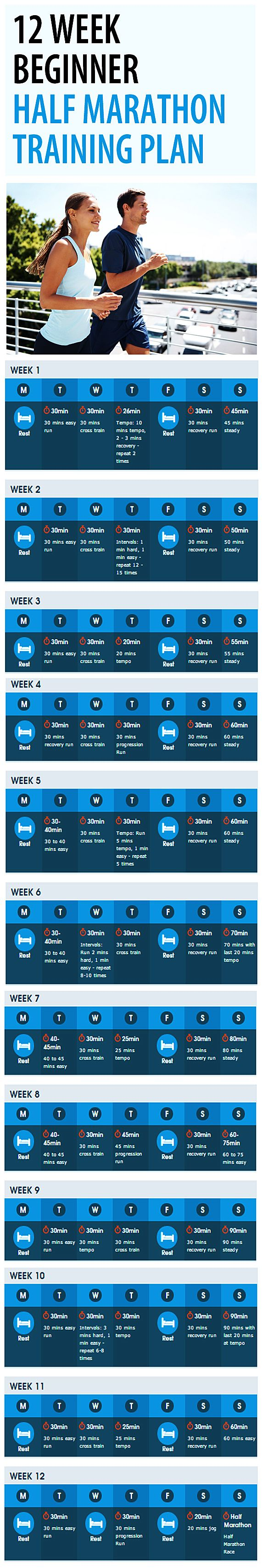 12 WEEK BEGINNER HALF MARATHON TRAINING PLAN. Join our Half Marathon Training… http://shop.nanorunner.com
