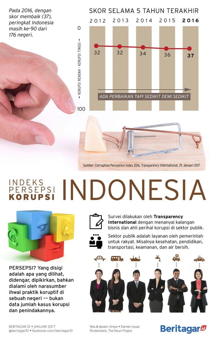 PANJANG | Ada kemajuan sedikit, sehingga Indonesia masih harus menempuh perjalanan panjang untuk bersih dari korupsi.