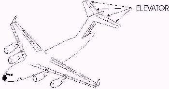 paper airplane templates for distance - 38 best thermal physics images on pinterest physical