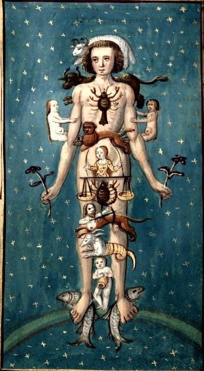 Le Calendrier des Bergers. Zodiac man; man with zodiac symbol attached to different parts of his body against dark blue background with stars.: