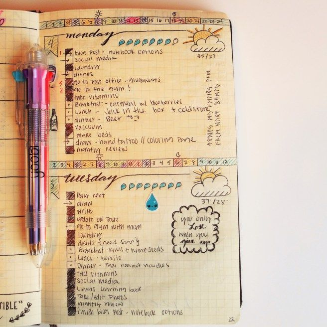 98 best bullet journal images on pinterest notebooks bullet managing time with a time management bar in your bullet journal solutioingenieria Choice Image