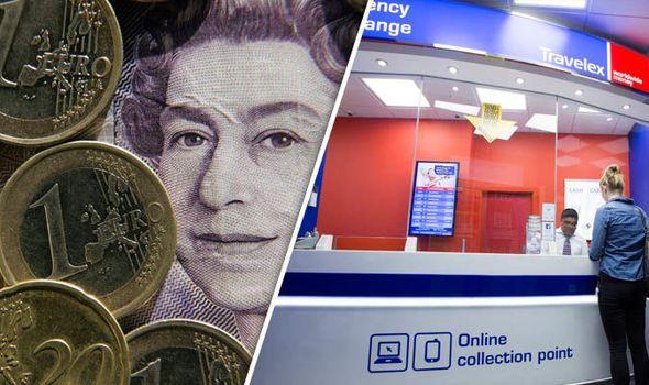 Pound V euro: GBP exchange rate drops despite Eurozone economy boom