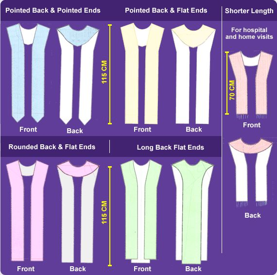 Inspired Liturgical Stoles - Shapes and other guidelines, found at http://inspiredstoles.co.za/basic.asp