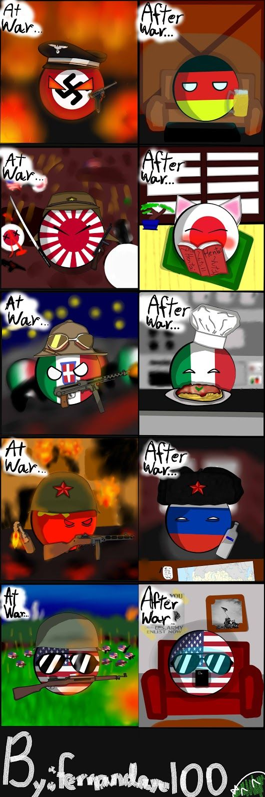 The Countries after war