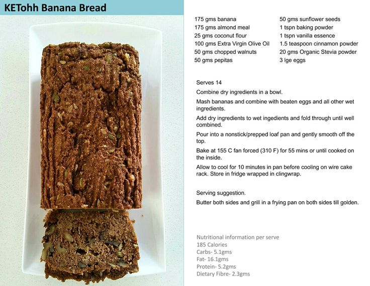 KETohh Banana Bread A delicous low carb, keto, gluten free recipe. So good for you!