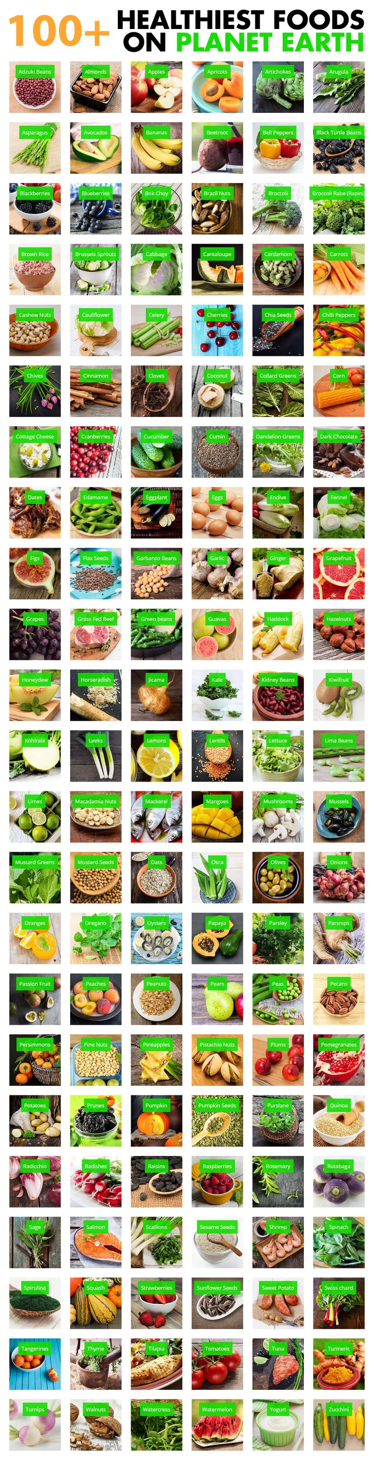 Use our healthy food finder and discover some new nutritious foods to add to your diet.  You can use the tool to sort and filter foods based on different criteria. Give it a try!