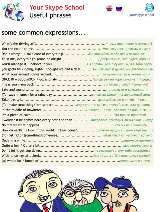 Vocabulary Expressions Russian Phrases And 71