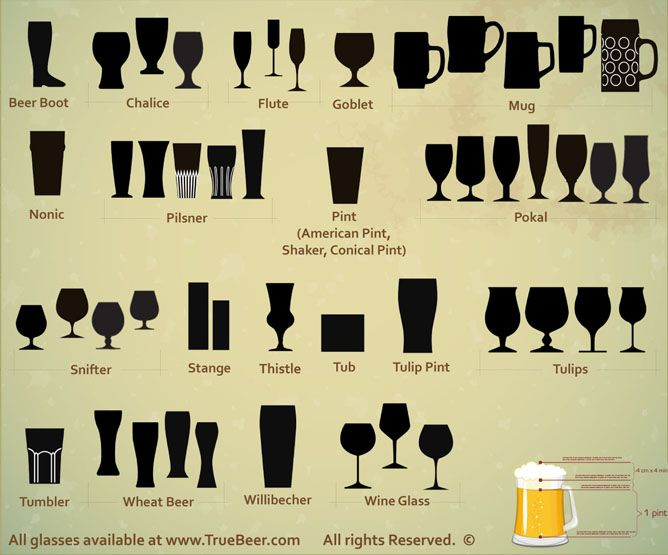 Know which type of glass is paired with which type of beers
