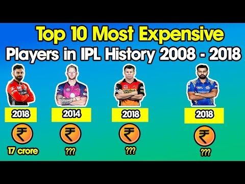 Top 10 Most Expensive Players in IPL History From 2008 To 2018  Most Exp...