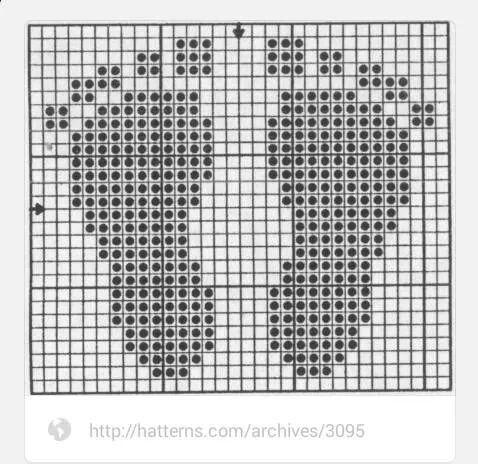 Baby Footprints Graph Graph Patterns Pinterest Baby