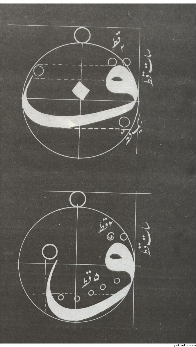 Arab Calligraphy rules 1
