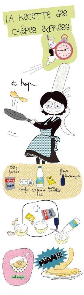 La recette des crêpes exprèss