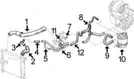 Circuit de refroidissement CLIO I 1.9 Diesel sans interchangeur de chaleur dans le filtre a gasoil depuis 1998 - Alpazo - Pièces détachées automobile