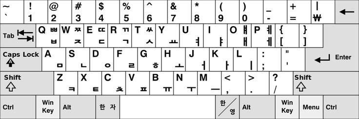 KB South Korea - Língua coreana – Wikipédia, a enciclopédia livre