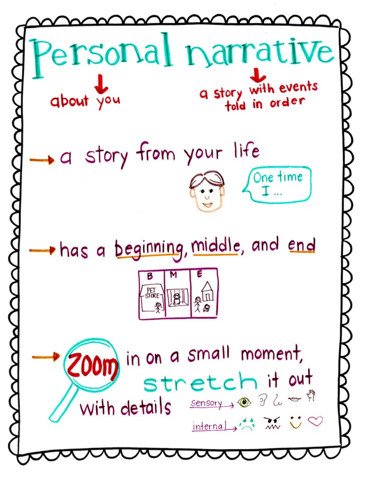 Personal Narrative Anchor Chart, click through to read more ideas for teaching personal narrative writing to elementary students