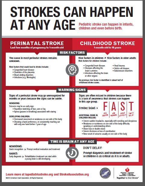 Strokes can happen in infants, children — and even before birth. Learn the risk factors and warning signs with this infographic.