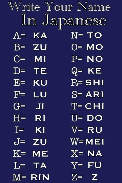 25+ best ideas about Your name in japanese on Pinterest | Name in ...
