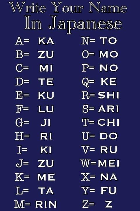 Alphabet on Pinterest   Alphabet, Russian Alphabet and Korean Alphabet