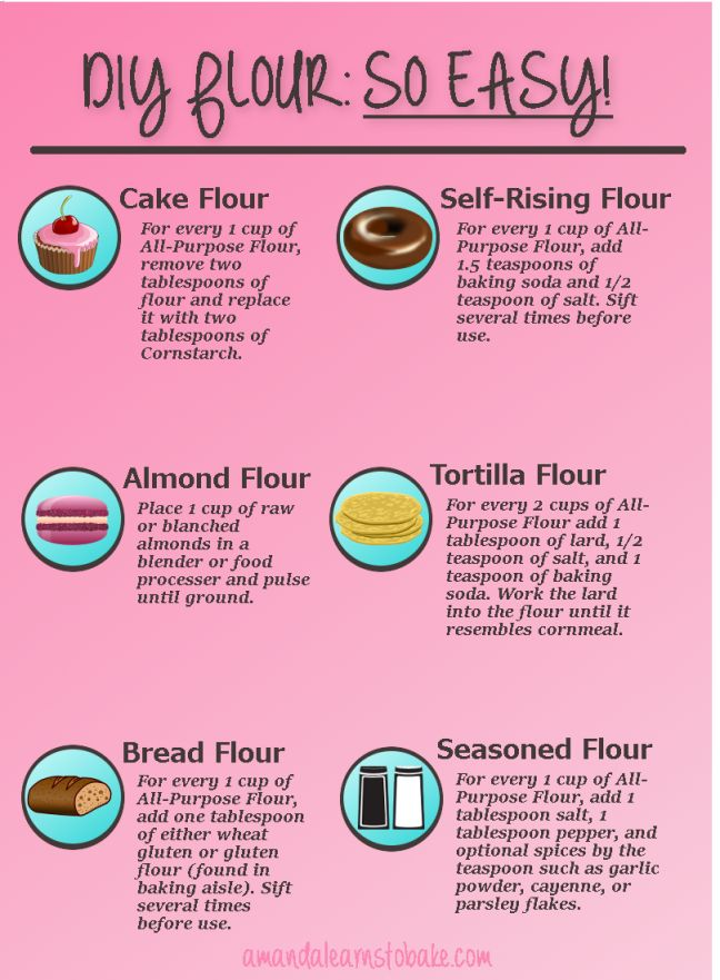 Where Can You Buy Cake Flour