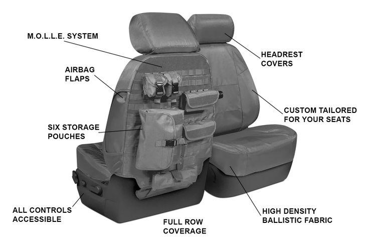 Coverking® - Cordura Ballistic Custom Seat Covers Features