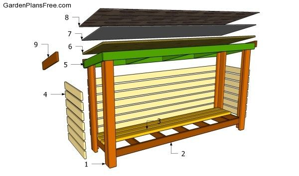 Firewood Shed Plans Free | Free Garden Plans - How to build garden projects