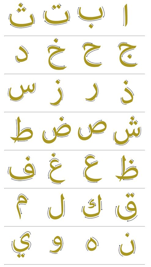 Learn Arabic today.